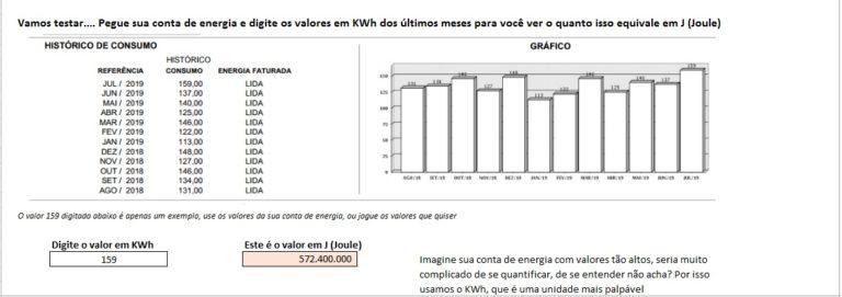 Planilha Consumo e viabilidade energia solar - 02