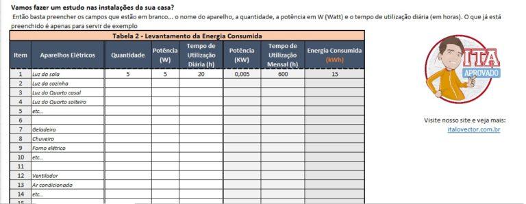 Planilha Consumo e viabilidade energia solar - 03